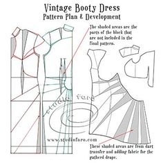 How much drape you add depends on your fabric. Pattern Puzzle - Vintage Booty Dress  #PatternMakingClasses #Sydney