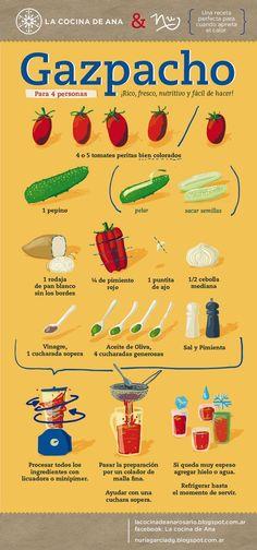 ¿Cómo se prepara gazpacho? | https://lomejordelaweb.es/