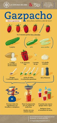 La receta del gazpacho.