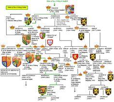 royal house of belgium family tree