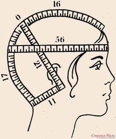 Часто приходится вязать шапочки ориентируясь только на ОГ,  использую примерную схему, пришла к этому на практике,  конечно всё индивидуально... но вроде работает нормально