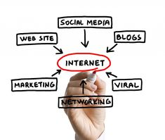 Online Marketing Tools and Technique to Grow Your Business Calgary Business Growth Company Seo Digital Marketing, Online Marketing Tools, Business Marketing, Internet Marketing, Marketing And Advertising, Business Tips, Growth Company, Good Advertisements, Innovation Strategy