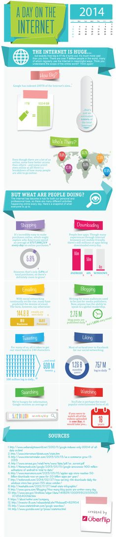 A Day In The Life Of The #Internet - #infographic #Technology #SocialMedia