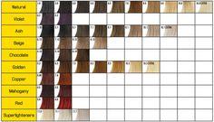 Fanola Oro therapy tinte coloración sin amoniaco de argan y queratina