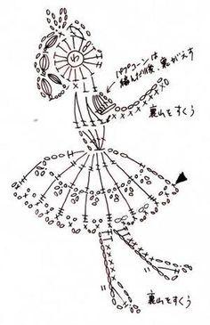 不思議の国のアリスのモチーフ(女の子・編み図付き) : Crochet a little