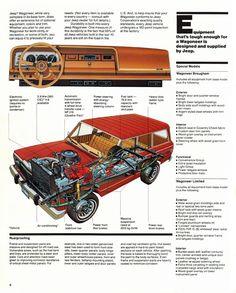 1981 Jeep Wagoneer export -04
