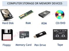 Computer devices are components that help to make the computer system interacts within itself. These include input, output, processing, and storage devices. Computer Supplies, Computer Projects, Computer Gadgets, Computer Lessons, Computer Basics, Technology Lessons, Computer Lab, Computer Science, Computer Teacher