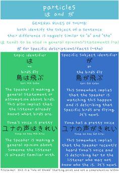 OLD PIN Particles Japanese words arghlblargh! Learn Japanese Words, Study Japanese, Japanese Kanji, Japanese Culture, Japanese Language Lessons, Japanese Language Proficiency Test, Japanese Grammar, Japanese Phrases, Japanese Particles