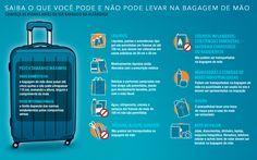 Saiba o que você pode ou não levar na bagagem de mão - Bagagem - iG
