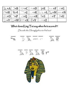 an introduction to the history of the use of hieroglyphic symbols There are over different hieroglyphic symbols to represent the word instead of  using  comprehensive introduction of the eye of horus  history and purpose  of the freemasons and other secret societies previous pinner said find this pin .