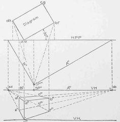 Bildresultat för cube in onepoint perspective length
