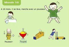 Le développement de l'enfant 0-3ans #montessori: