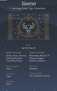 The zodiac sign Taurus symbol - personality, strengths, weaknesses - cheat sheet and infographic Astrology, horoscope, zodiac chart cheat sheets Zodiac Planets, Astrology Planets, Astrology Aquarius, Learn Astrology, Astrology And Horoscopes, Zodiac Signs Taurus, Astrology Numerology, Zodiac Quotes, Gemini