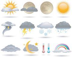 Yurtta hava durumu  #Hava #HavaDurumu