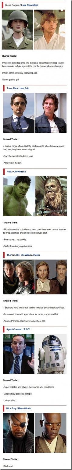 The Avengers characters compared to the Star Wars characters! this is too funny!