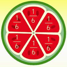 CARTAZES DE FRAÇÕES | Aprendendo com a Tia Debora Math Fractions Worksheets, Math Addition Worksheets, Teaching Multiplication, School Worksheets, Teaching Math, Fraction Games, Math Boards, Math School, Third Grade Math