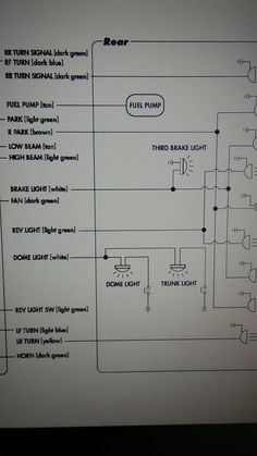 wiring diagram for 1998 chevy silverado google search gmc c7500 wiring-diagram