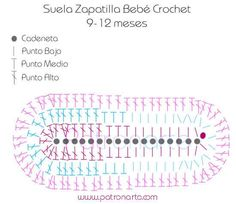 Suelas de Crochet para Bebé 4 Tamaños - Tutoriales Patronarte Crochet Sole, Crochet Baby Sandals, C2c Crochet, Baby Girl Crochet, Crochet Chart, Crochet Slippers, Crochet Baby Blanket Beginner, Baby Booties Knitting Pattern, Crochet Patron