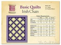 Image result for irish quilt patterns