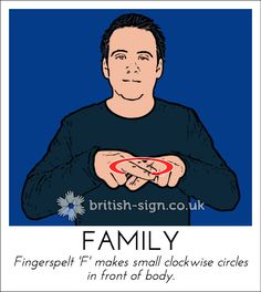 Today's British Sign Language sign is: FAMILY #BSL #BritishSignLanguage learn more signs at www.british-sign.co.uk