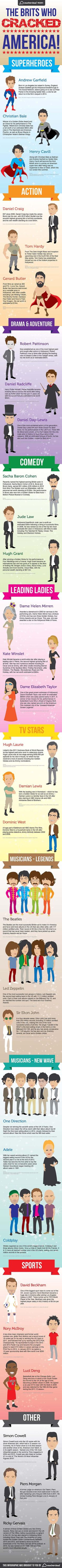 The Brits That Cracked America [Infographic] ~ Damn Cool Pictures Creative Economy, English Love, Moving To The Uk, Laugh A Lot, Everything Funny, The More You Know, Meeting New People, I Laughed, Need To Know