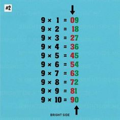 Learning the nine times table. Cool And Simple Math Tricks.