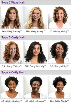 Hey Curly Girls Know Your Curl Type In Beuty Types - Know About Different Types Of Naturally Curly Hair I And You Must Aclowledge Your Curly Hair Type To Take Care Of It Properly Its Important To Know Your Hair Type And Your Hair Porosity This Curly Hair Styles, Curly Hair Tips, Curly Hair Care, Natural Hair Styles, Natural Hair Type Chart, Curly 3a, Thin Curly Hair, Curly Nikki, Curly Hair Routine
