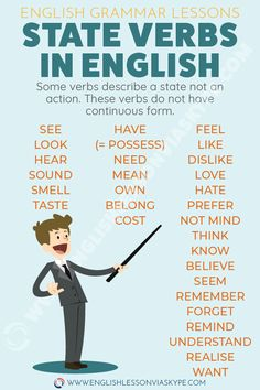 How to use the Present Continuous Tense in English? Common grammar mistakes in English. Improve your English speaking. English Grammar Rules, English Verbs, Learn English Grammar, Grammar And Vocabulary, Grammar Lessons, English Phrases, English Study, English Lessons, English Vocabulary