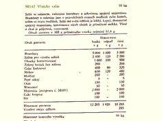 501 42 Vlašský salát - suroviny