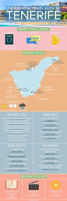 Travel and Trip infographic The Essential Travel Guide to Tenerife (Infographic) Island Travel, Travel Guides, Travel Tips, Travel Hacks, Places To Travel, Travel Destinations, Vacation Places, Vacations, El Medano