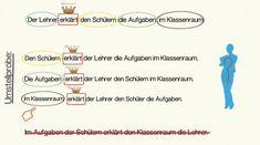 Content, Education, Teachers, First Grade, Deutsch, Onderwijs, Learning