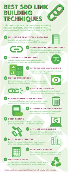 21 Secrets of SEO Link Building with SEMrush Youve Never Heard Before! - SEO Backlink Analysis - SEO tools to track backlinks - Best SEO Link Building Techniques with SEMrush Infographic E-mail Marketing, Content Marketing, Online Marketing, Affiliate Marketing, Digital Marketing, Internet Marketing, Business Marketing, Mobile Marketing, Marketing Ideas