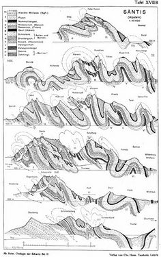 Friday fold: Alpine cross sections by Albert Heim - Mountain Beltway - AGU Blogosphere -- Alpine cross sections by Albert Heim - Albert Heim's Geologie der Schweiz (1916, 1922)