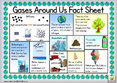 Here's a simple fact sheet on gases. Includes a helpful glossary.