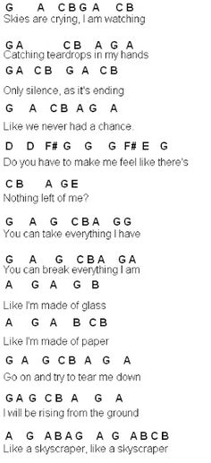 FREE SHEET MUSIC PDF : Free Piano Sheet Music PDF Download