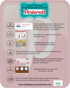 Infographic Pinterest Social Media Marketing: 7 Reasons Why Businesses Should Use Pinterest » White Glove Social Media Marketing