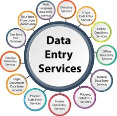 #Freelancer, #Upwork, #Fiverr, #Elance, #SEO, #VA #Data_entry, #Web_research, #CRM , #Lead_Generation, #Email&Phone_Number_Collection, #E_commerce #Product_Uploading, #Microsoft_Word, #Excel, #PowerPoint, #GoogleDrive, #Facebook, #Twitter, #Linkdine  #publisher, #Pinterest, #YouTube, #Gmail, #Email, #Yelp.com, #Data.com, #YP.COM,