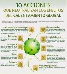 Prevenir calentamiento global