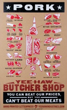 Yee Haw Industries: Ever wondered what part of the hog you're eating? This diagram is for folks out there who want to learn their cuts of pork. It's printed in red, white, and black inks on 100% post-consumer recycled kraft cardstock. 
