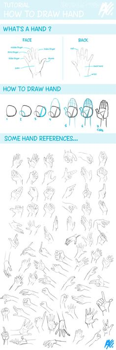 Where the heck would I ever get reference for drawing HANDS!) Anyway, here's a tutorial on drawing hands :p Drawing Skills, Drawing Lessons, Drawing Techniques, Drawing Tips, Drawing Sketches, Art Lessons, Drawing Hands, Sketching, Figure Drawing