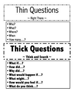 Thick and Thin Questions : Mini-Achor Chart by Dara Nicholson Reading Strategies, Reading Skills, Teaching Reading, Reading Comprehension, Comprehension Strategies, Guided Reading, Readers Notebook, Readers Workshop, Inquiry Based Learning