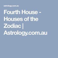 Astrology com au compatibility