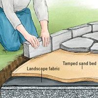 Lay out the site and excavate it to the depth required for your materials. Spread the gravel base and tamp it. Set the edging along the cont...