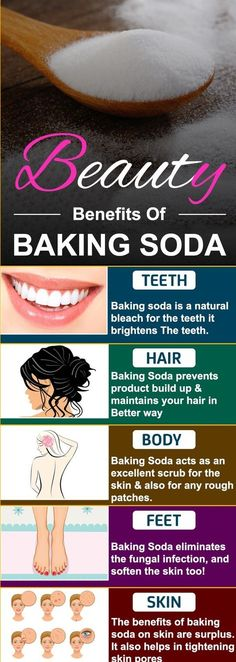 Baking Soda Can Treat More Than 24 Health Problems