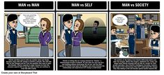Flowers for Algernon - Literary Conflict: In this activity, students will choose an example of each literary conflict in Flowers for Algernon by Daniel Keyes and depict them using the storyboard creator. Man Vs Society, Conflict In Literature, Flowers For Algernon, Storyboard Creator, Sci Fi Novels, Character Map, Interactive Activities, Character Development, Graphic Organizers