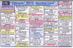 nrp survival card 2015 guidelines my minions pinterest rh pinterest com Nicu Nurse Symbols Nicu Nurse Cartoon