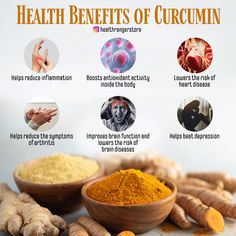 Curcumin Benefits, Health Benefits, Brain Diseases, Beating Depression, Muscle Building Supplements, Reduce Inflammation, Build Muscle, Arthritis, Health And Wellness