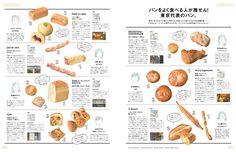 日々のパンに、少し足を延ばしてでも買いに行きたい特別なパンなどなど、 私たちが暮らす東京の街では、おいしいパンに出合うことができます。 だからなのかここ数年、パン ...
