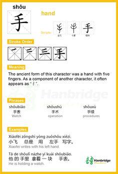 """Chinese character """"手"""" Pinyin(shŏu)"""