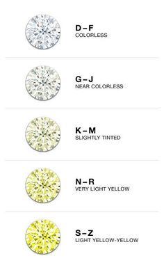 The Jewelry Exchange Diamond clarity